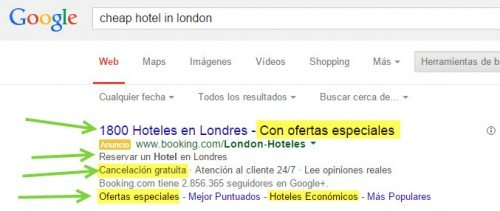 CRO Google AdWords