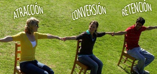 CRO - Conversion Optimization Rate