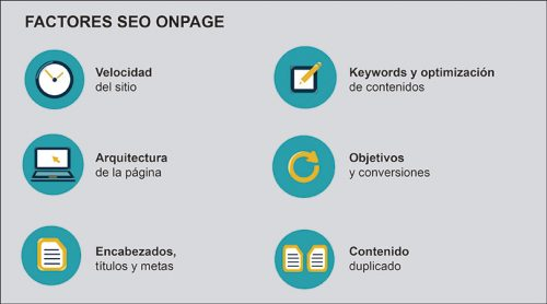seo onpage factores clave