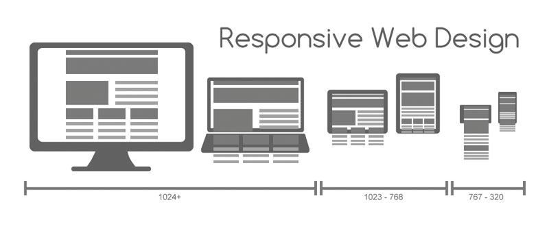 medidas web responsive