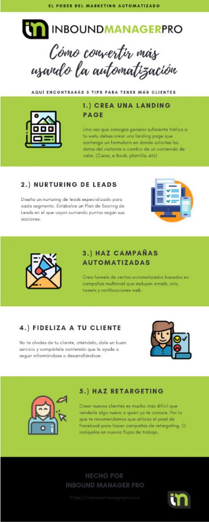 automatizacion inbound marketing