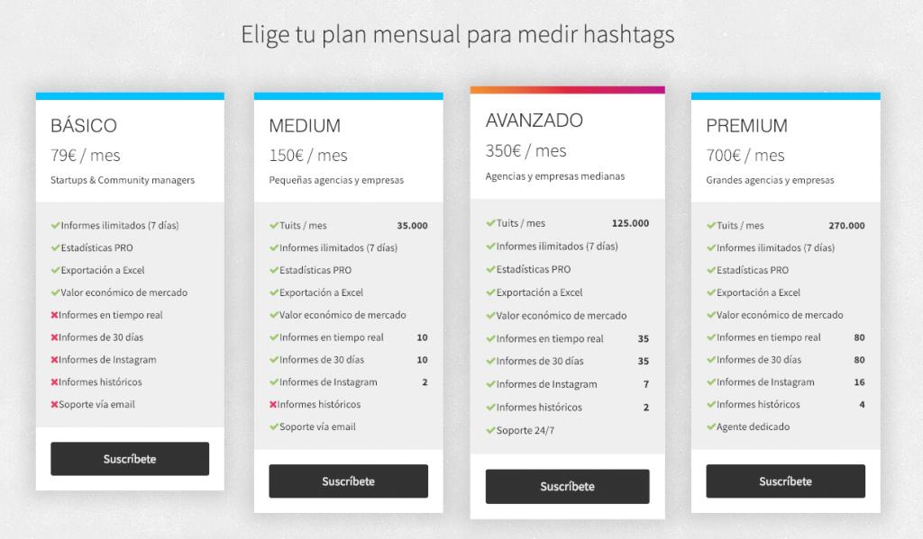 Los planes de Tweet Binder son la opción más completa para agencias o empresas que gestionan distintas cuentas o campañas