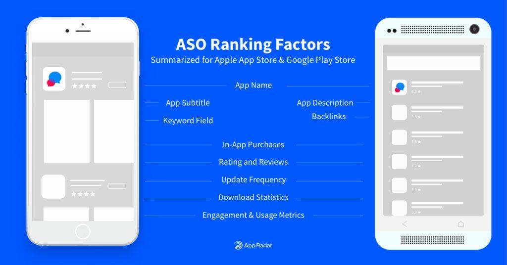 Factores para la optimización de aplicaciones