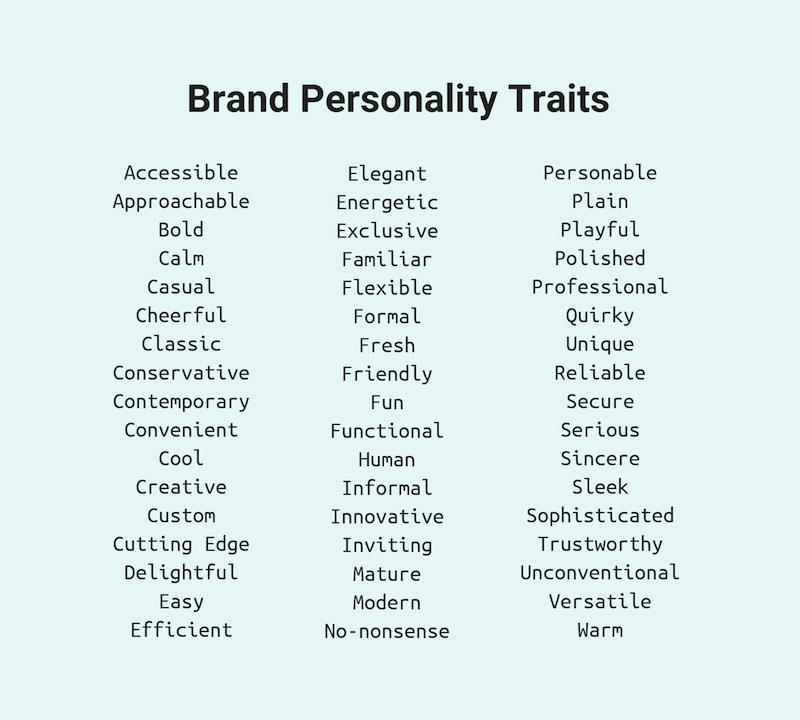 Identifica tu personalidad de marca